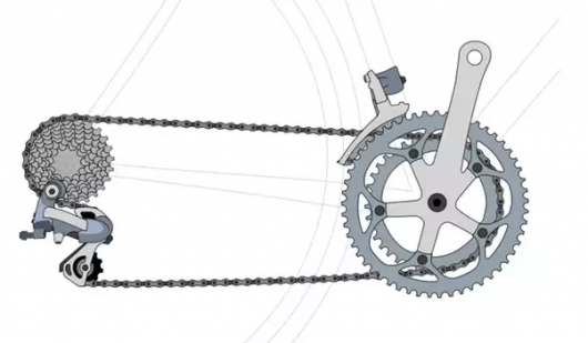 The principle of operation of a Bicycle transmission
