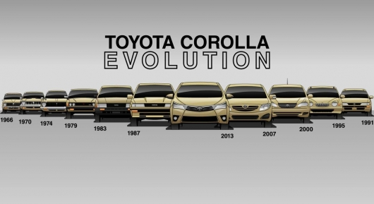 11 generations of Corolla: history of development of the bestselling illustrations