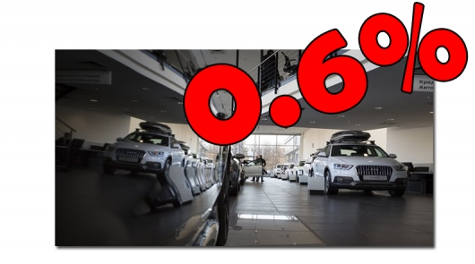 Growth in new car sales from 2019 ceased was the main reason
